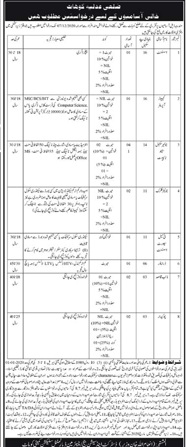 district courts jobs