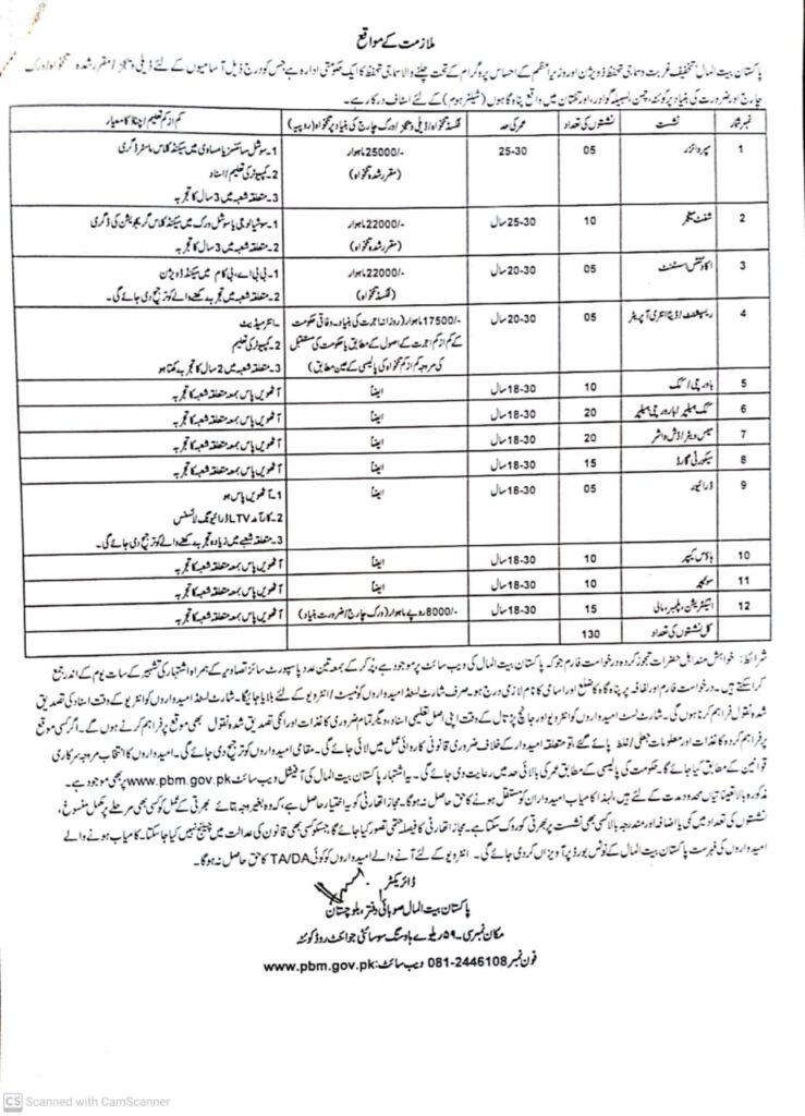 Pakistan Bait-ul-Maal Jobs