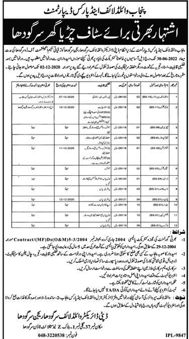 Punjab Wildlife and Parks Department Jobs
